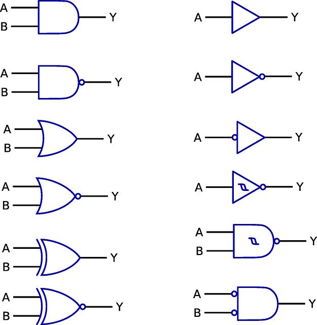 logic-gate-23330_640